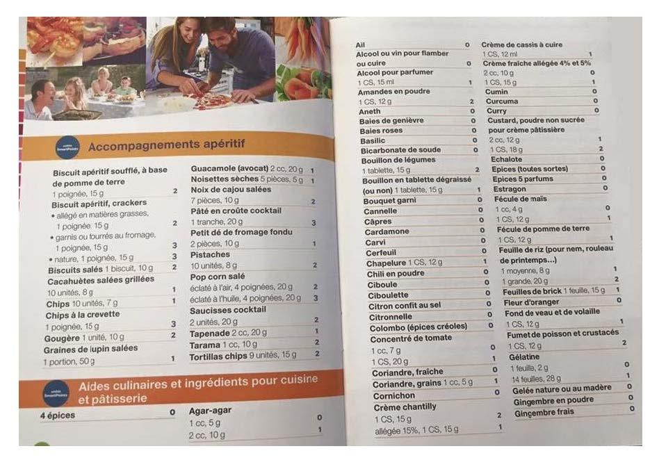 Célèbre liste aliment sp complet !! :-D · suite du 1er blog OH75